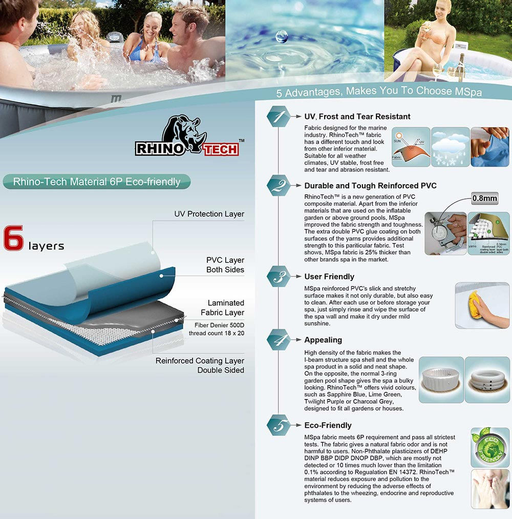 Inflatable Spa | inflatable hot tub